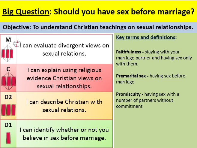 Know, how christian question sex can