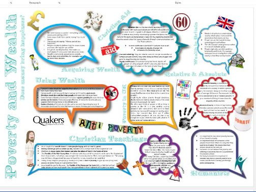 WJEC Eduqas Human Rights: Poverty and Wealth Learning Mat