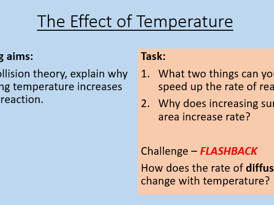 AQA C8.3 The Effect of Temperature on Rates of Reaction