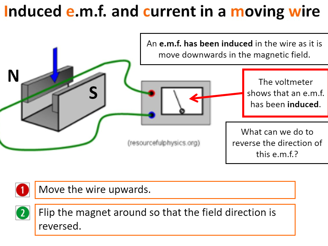 Magnetism and Electromagnetism - Ideal for AQA GCSE (9-1) P7, Cambridge iGCSE P9 and more