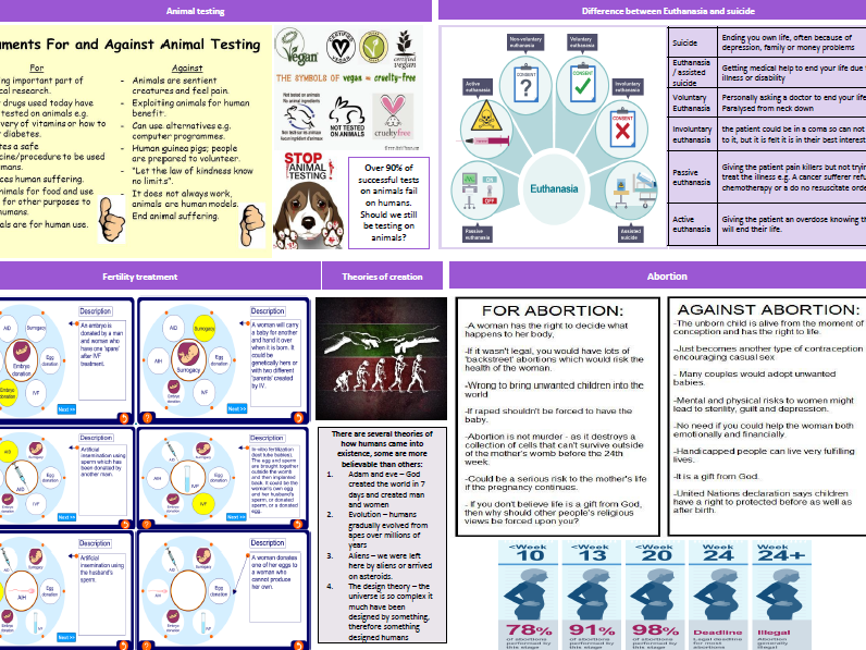 Knowledge Organiser/Revision - Ethics of Science - CPE/Citizenship -GCSE & Key Stage 3