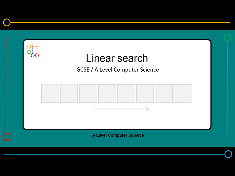 Linear search:  Lesson plan  & resources