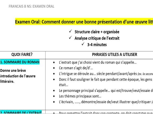 NEW ORAL EXAM FRENCH B HL: How to give a Presentation