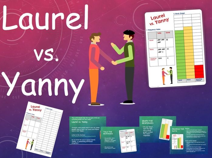 Laurel vs. Yanny Lesson