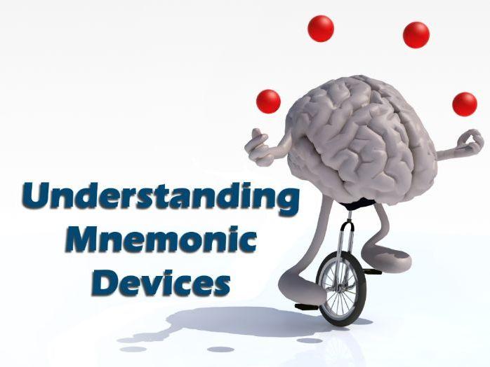 Spelling - Mnemonic cards