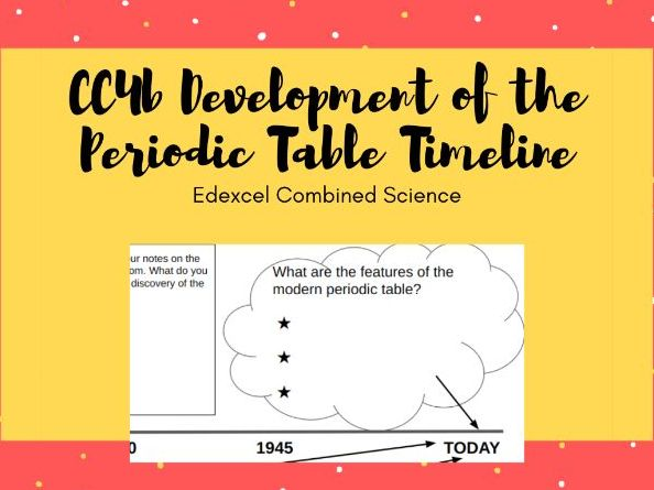 CC4b The Development of the Periodic Table