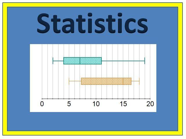 High School Statistics