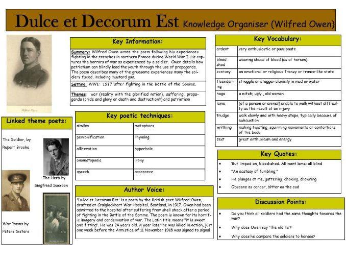 Dulce et Decorum Est Knowledge Organiser