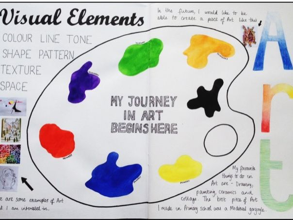 Visual Elements Project - KS3 - Year 7