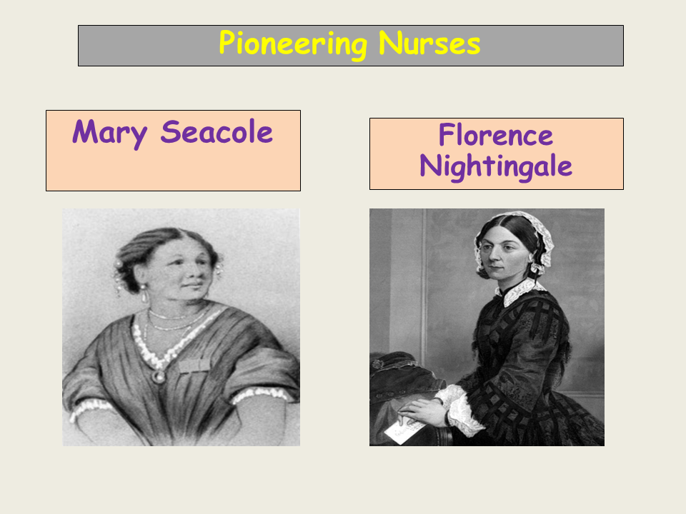 Mary Seacole/Florence Nightingale & Crimean War - Worksheet biography & literacy link - adjectives