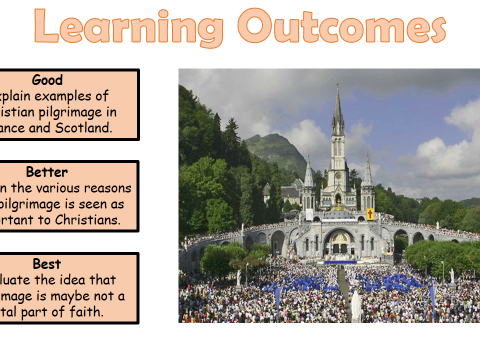 Aqa A Gcse Christianity Practices Lesson 6 Pilgrimage By Nslater88