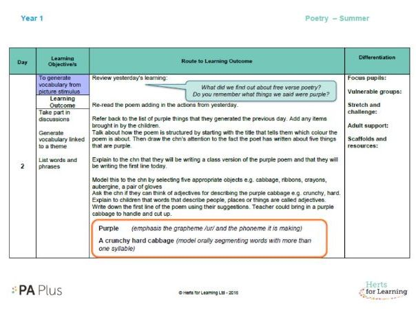 Detailed English Plan year 1 poetry