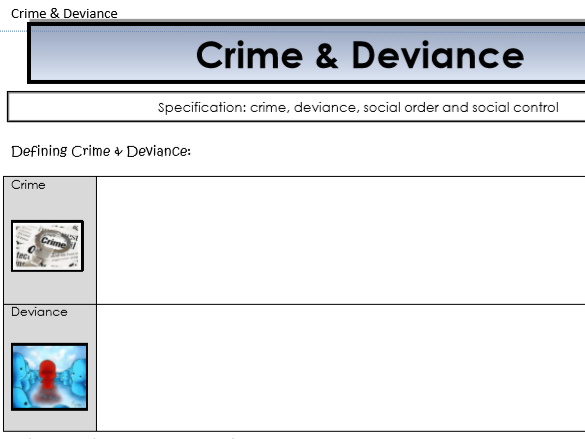 AQA Sociology - Year 2 - Crime & Deviance - Perspectives of crime