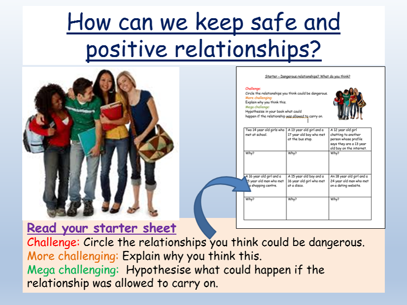 Healthy Relationships PSHE RSE
