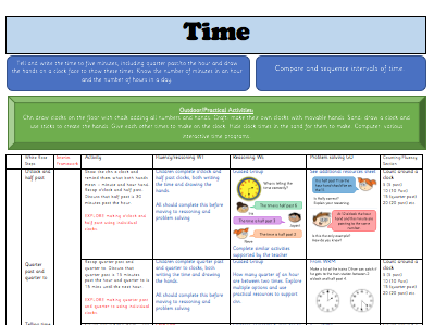 Y2 Summer Block 3: Time Weekly Plans (follows White Rose maths small steps guidance)