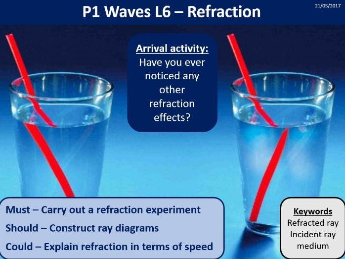New 2018 Aqa Gcse Physics    Trilogy Science P6 Waves