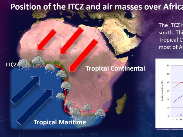 The Intertropical Convergence Zone (ITCZ)