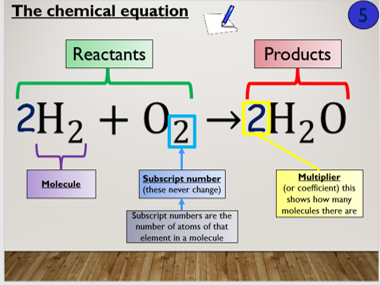 KS4 C1.2 Chemical equations