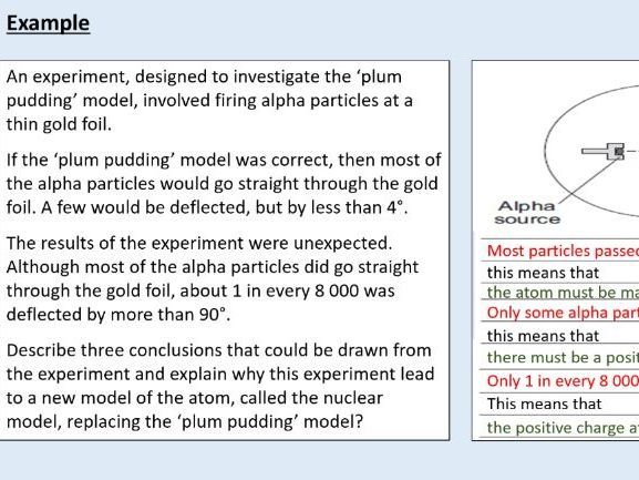 AQA GCSE Physics (4.4.1.3) Atomic structure - The development of the model of the atom