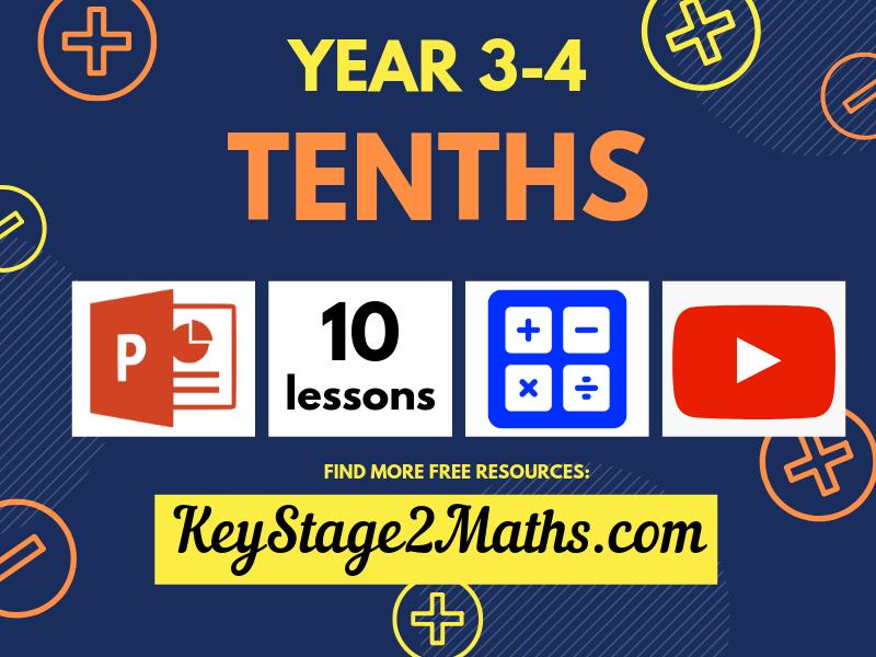 Year 3-4 – Tenths | Decimals