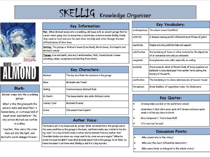 Skellig knowledge organiser