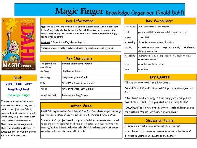 The Magic Finger Knowledge Organiser