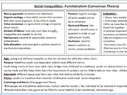 Sociology OCR - Social Inequalities- Theories Posters ( Marxist , Feminist etc)