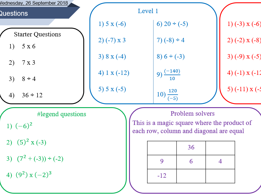 L5 - Multiplying and dividing negative numbers lesson
