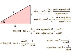Trigonometry with YouTube tutorial.