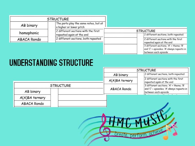 UNDERSTANDING STRUCTURE - COMPLETE THE KEYWORD