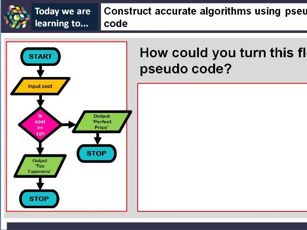 Teaching algorithms - pseudo code and flowcharts