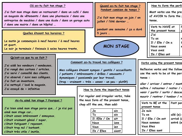 GCSE French revision 'Mon stage'