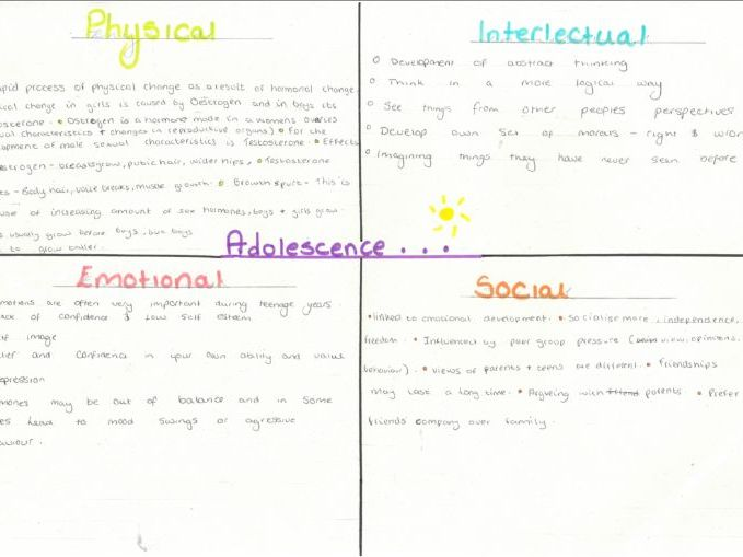 Health and Social Level 2 unit 1 posters