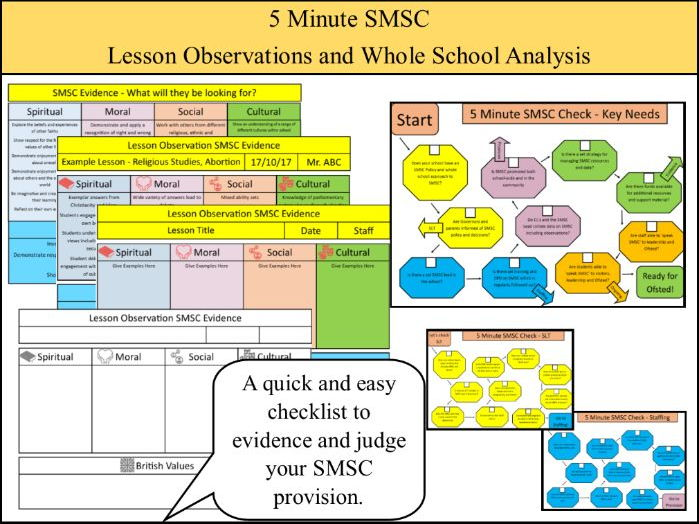 5 Minute SMSC, Lesson and Whole School