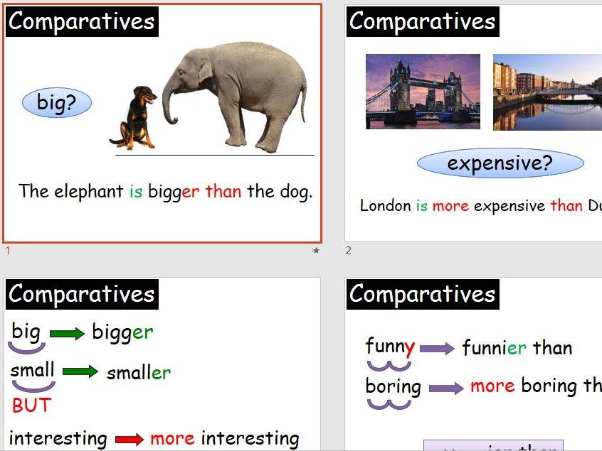 Comparatives & Superlatives Interactive Presentation