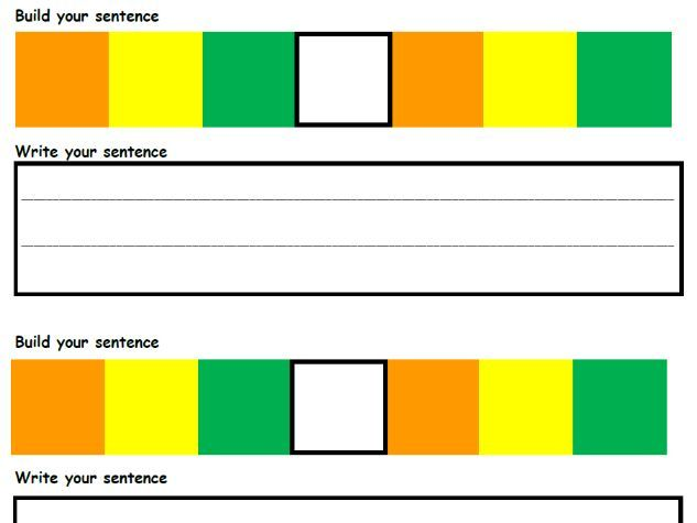 Colourful Semantics Sentence Structures