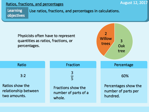 Speed Calculations by ishratm - Teaching Resources - Tes