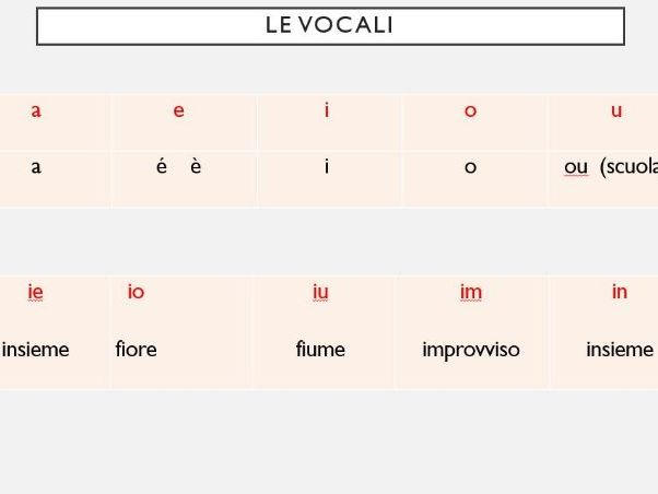 Italian Introduction/Revision Lesson