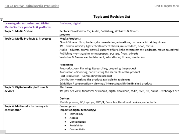 BTEC Creative Digital Media Production Unit 1 Revision List