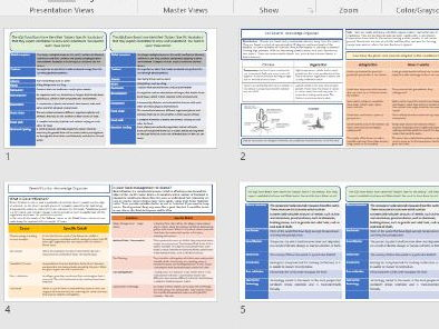 AQA GCSE 9-1 Revision : Desert Ecosystem Case Study - Knowledge Organiser and Revision Summary.