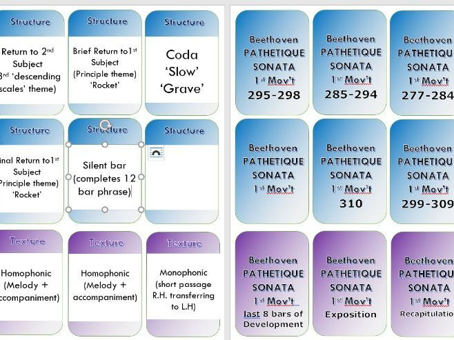 Pathetique Sonata Elements  Cards - StructureTonalityHarmonyTexture - GCSE Music 9-1 Pearson Edexcel
