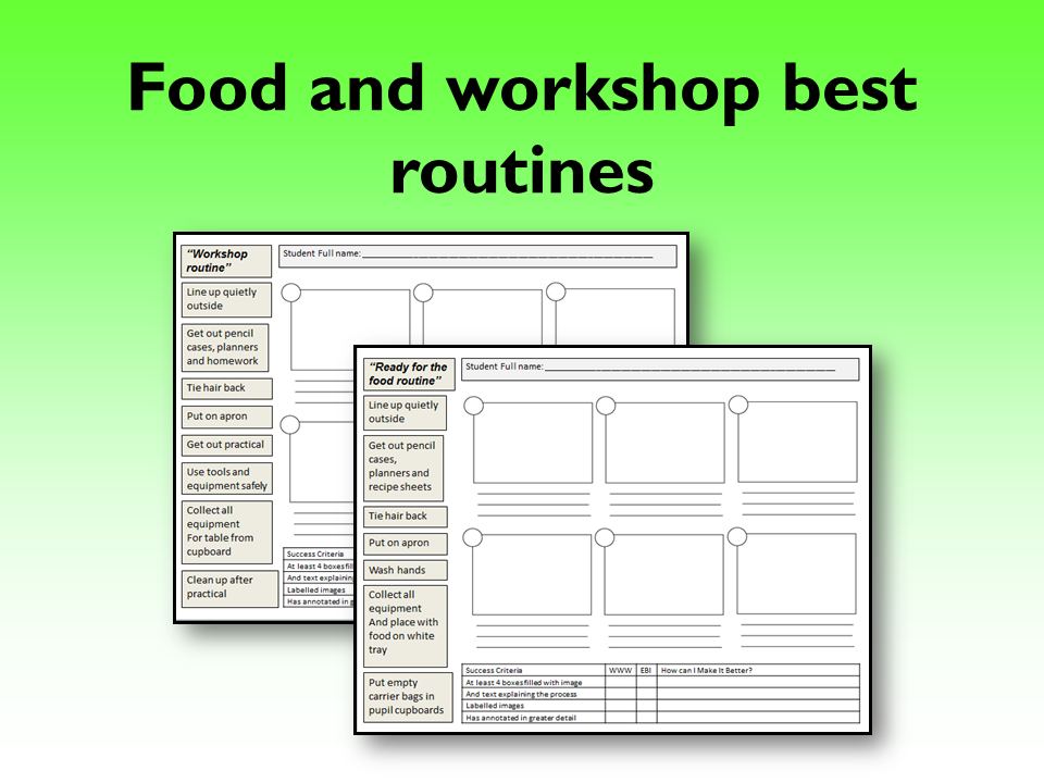 Food and workshop best routines
