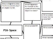 GCSE Physics P16 (Space) revision map