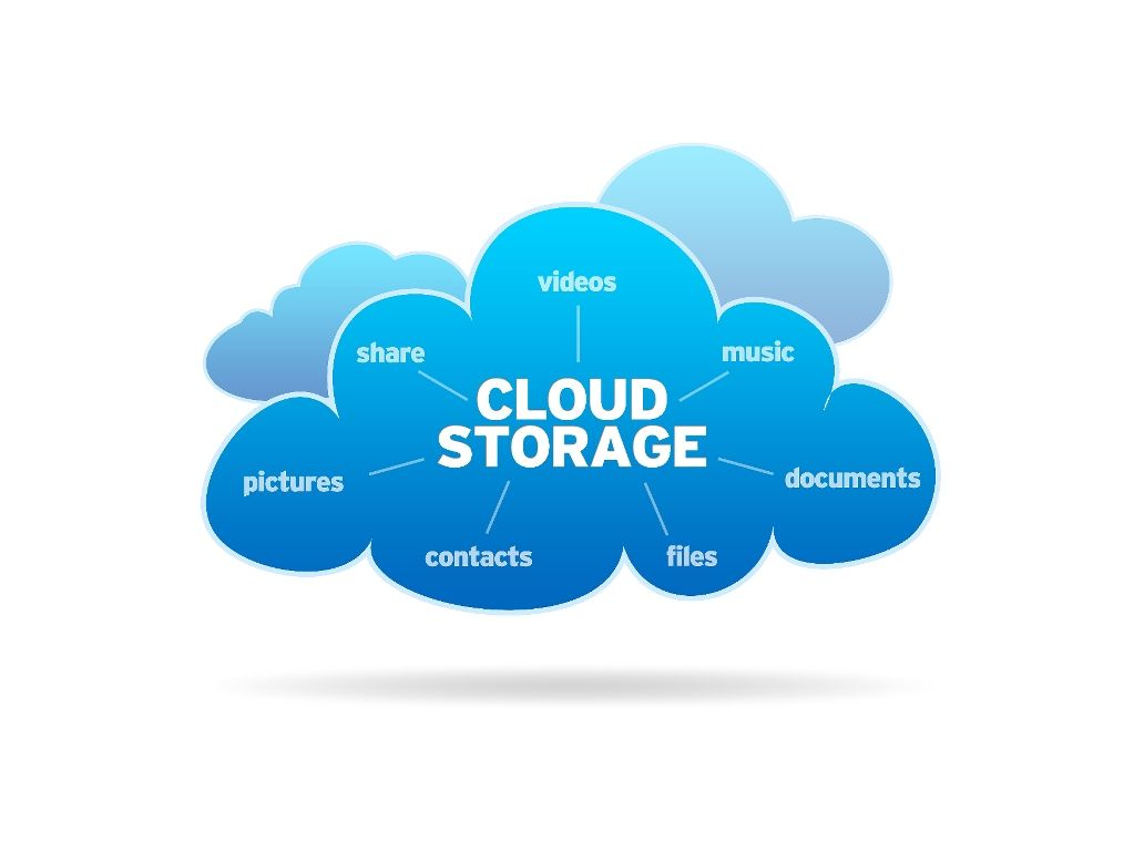Cloud Stoage Bundle (Assignments 1-2)