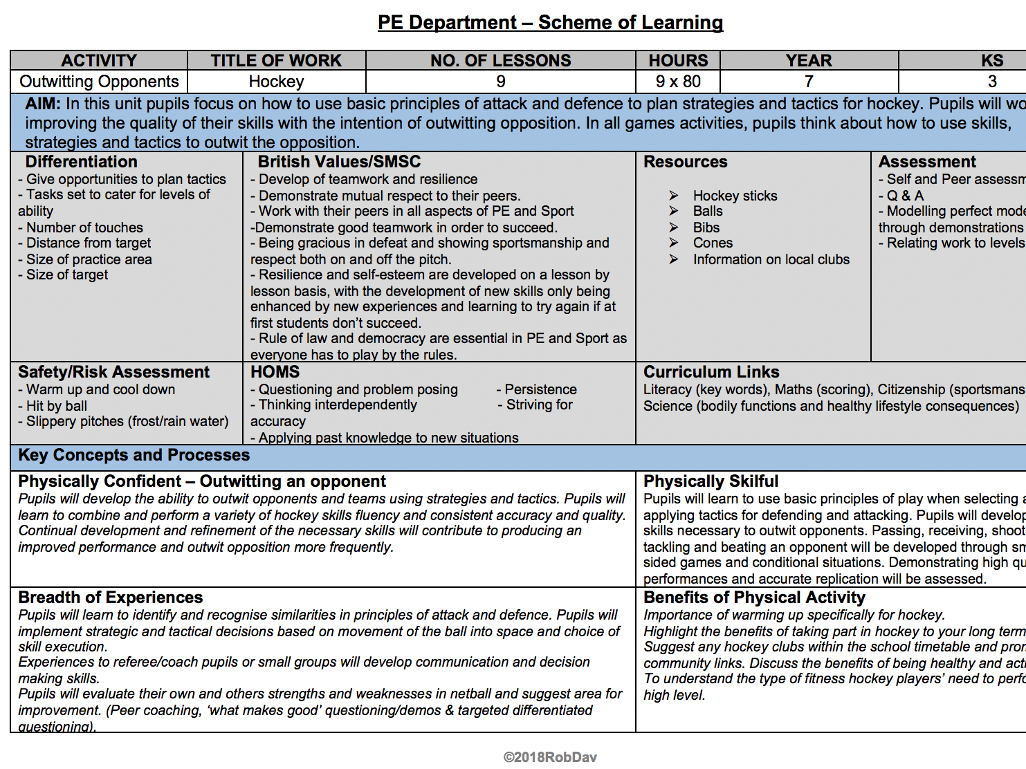 Core PE - Hockey - KS3 Schemes of Work & 23 x Lesson Plan Outlines