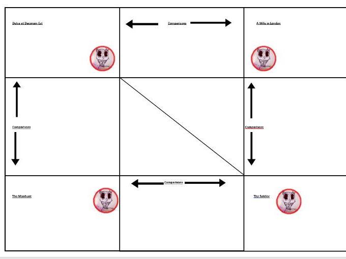 Eduqas Anthology- the war poems - 4 way comparison grid