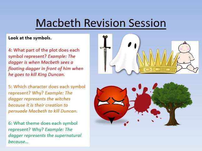 English Literature Revision