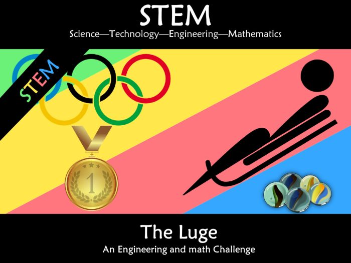 STEM Winter Olympic The Luge 2018: Engineering Math Challenge