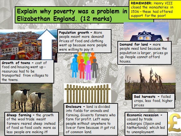 REVISION Life and problems in England (Early Elizabethan England (Edexcel 9-1))