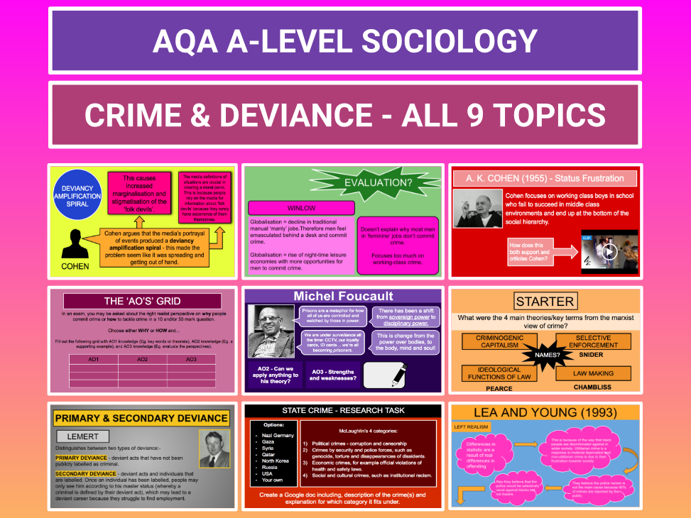 Crime and Deviance - AQA A-level Sociology - Entire Unit